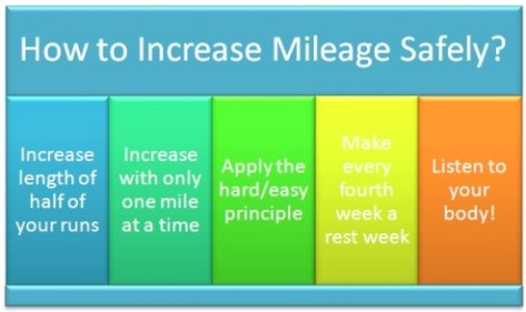 increasing-mileage-safely-01